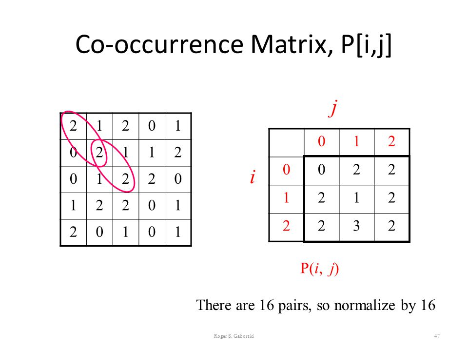Co-occurrence Matrix, P[i,j]
